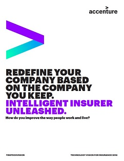 Future of insurance industry